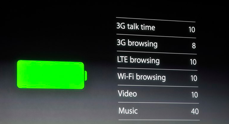 battery-life-iphone-5s