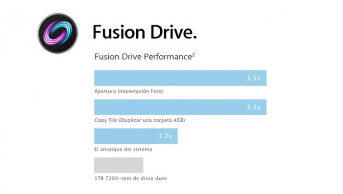 how to move applications from hdd to ssd mac