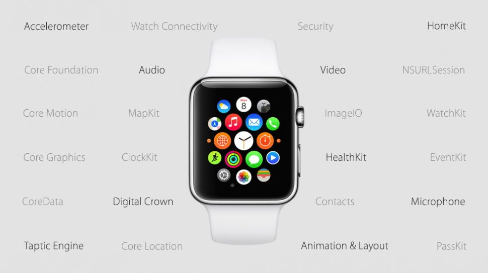 Apple Watch OS 2-970-80